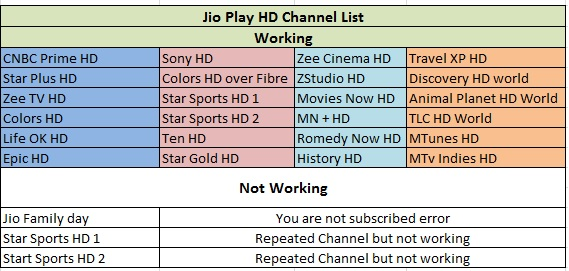 jio-play-channels